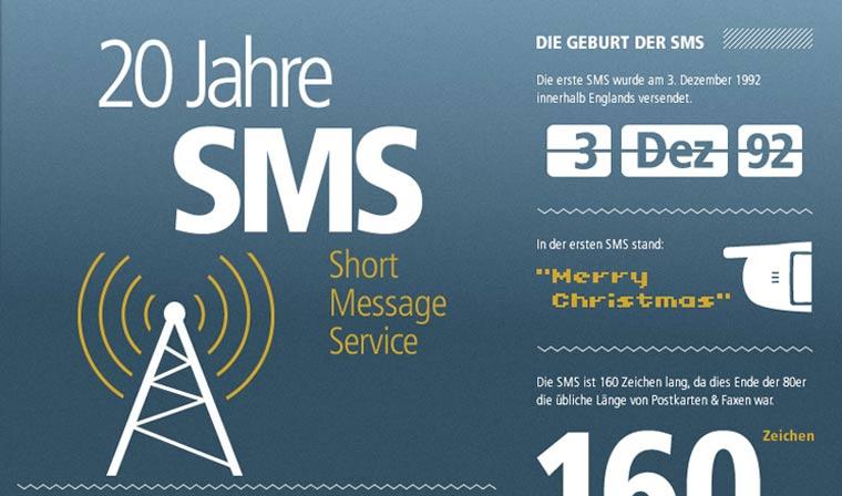 Infografik: 20 Jahre SMS infografik_20_jahre_SMS_01