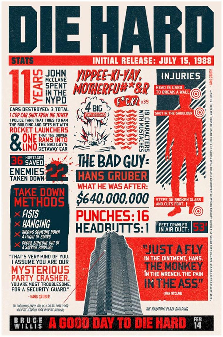 Stirb Langsam-Infografiken die_hard_infographic_01