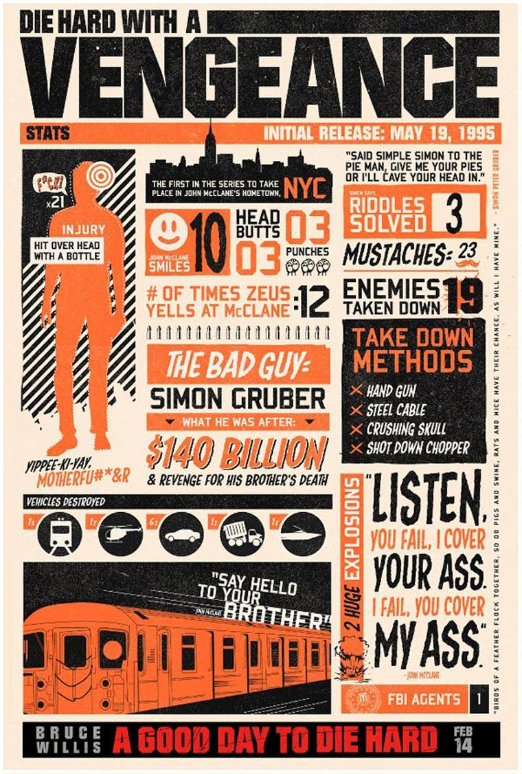 Stirb Langsam-Infografiken die_hard_infographic_03
