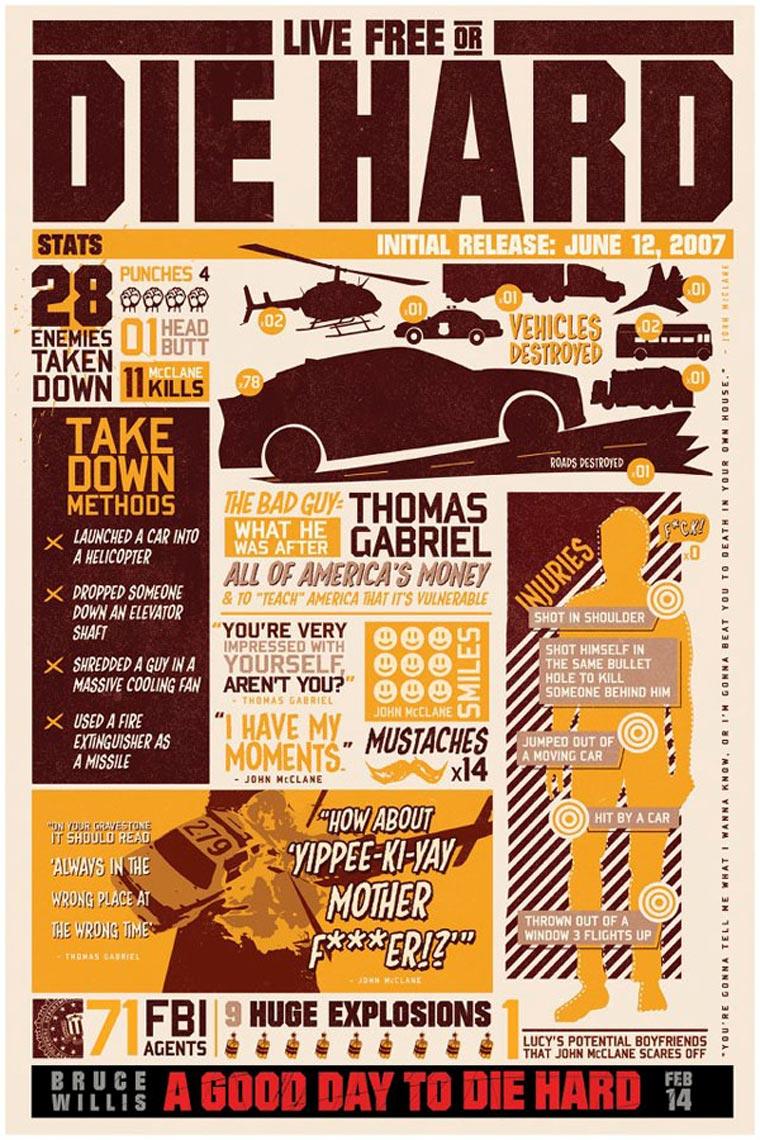 Stirb Langsam-Infografiken