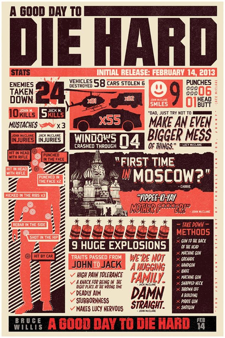 Stirb Langsam-Infografiken die_hard_infographic_05