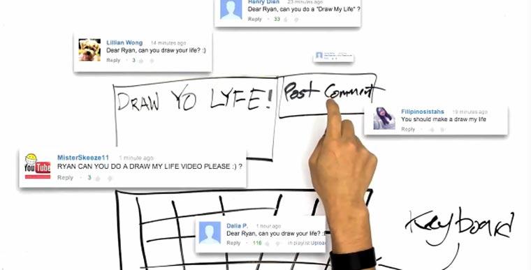 Draw My Life - Ryan Higa