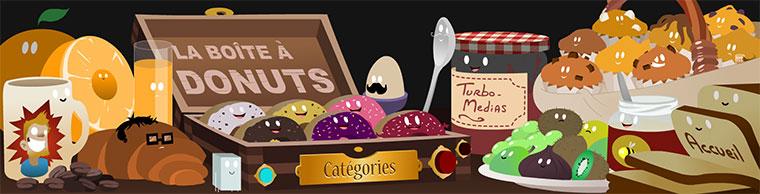 Sweet: Interaktive Frühstückstischillustration