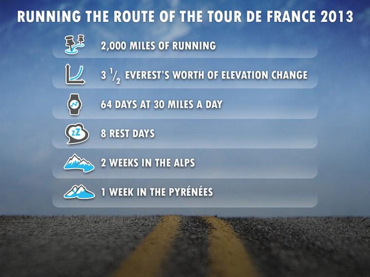 Die Tour de France-Strecke nachLAUFEN(!) zoe_goes_running_03