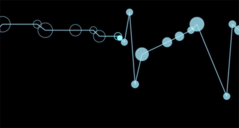 Bassline-Visualisierung