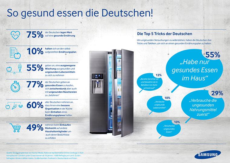 55% haben nur gesundes Essen im Haus Kuehschrank_07_small