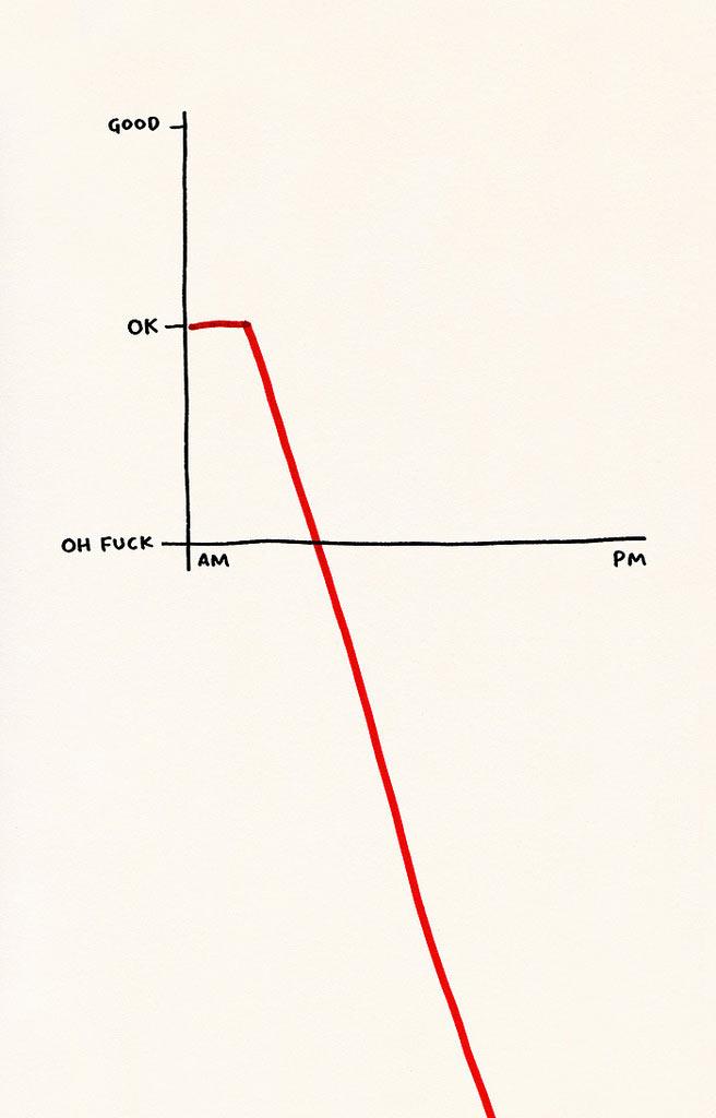 Alltag in Diagrammen Lee_Crutchley_02
