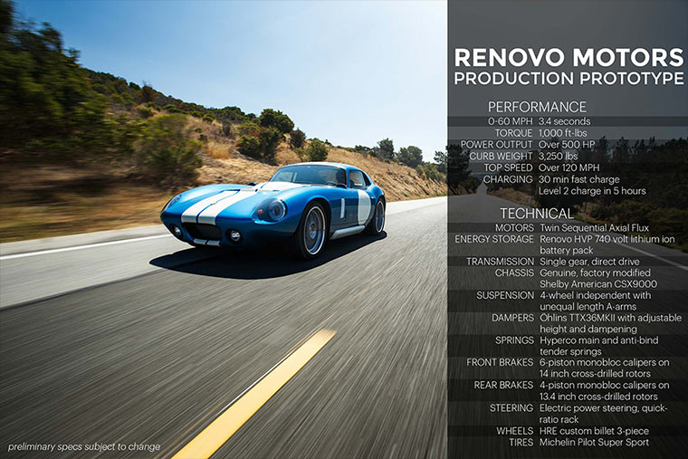 Elektro Muscle Car Renovo-Coupe_05