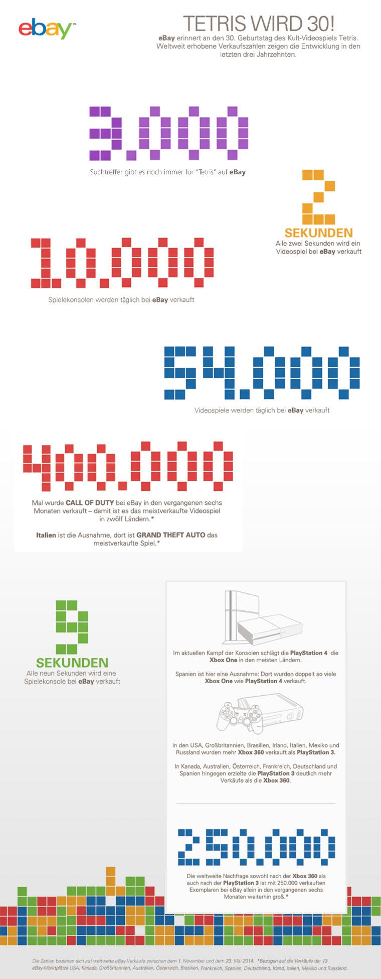 30 Jahre Tetris - eBay gratuliert! eBay_Tetris_02