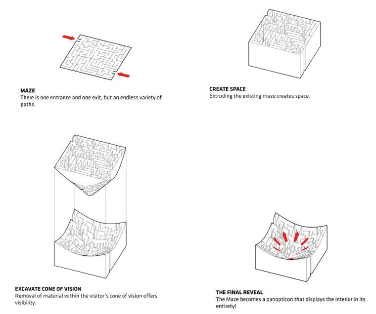 Labyrinth wird nach Innen ersichtlich BIG_maze_06