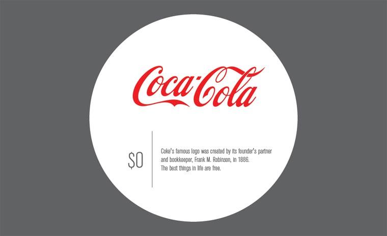 Entstehungskosten weltbekannter Logos Logo_Kosten_02