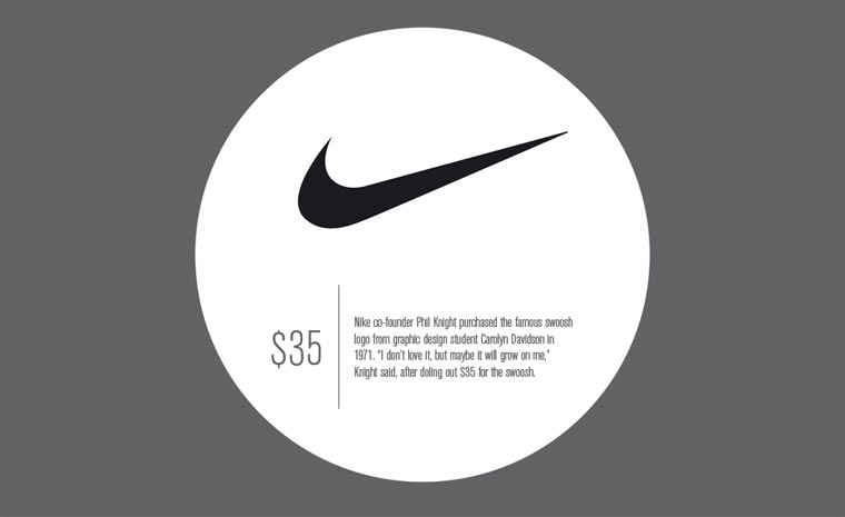 Entstehungskosten weltbekannter Logos