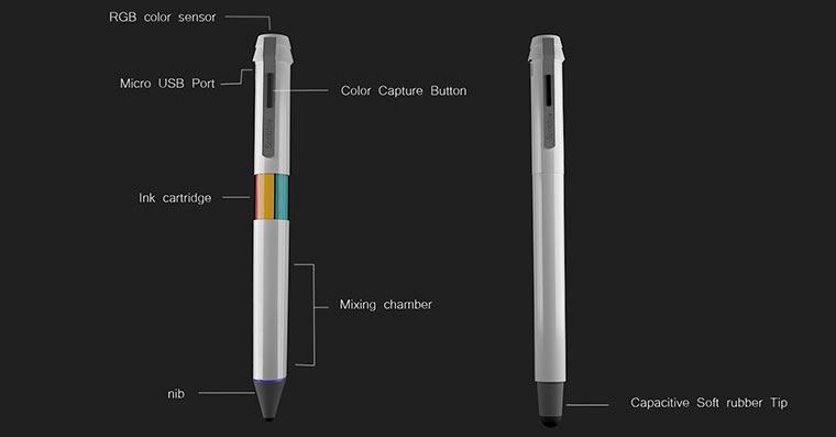 Stift mit eingebauter Farbtonpipette