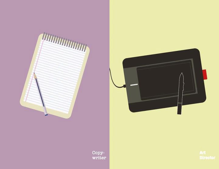 Copywriter vs. Art Director