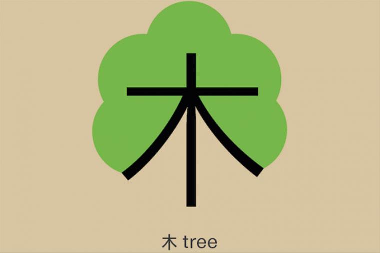 Kreative Illustrationen helfen, Chinesisch zu lernen chineasy_02