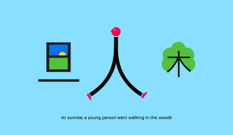 Kreative Illustrationen helfen, Chinesisch zu lernen chineasy_09