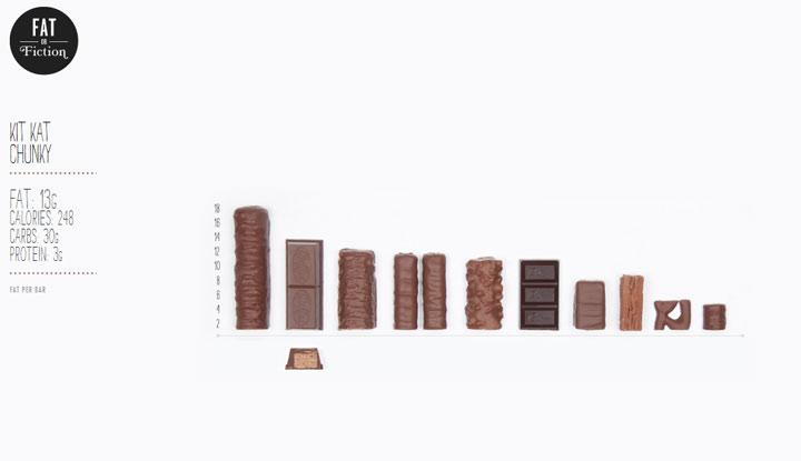 Süße Infografiken - Wörtlich zu nehmen fatorfiction_04