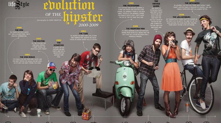 Was ist eigentlich ein Hipster? hipster_hunt
