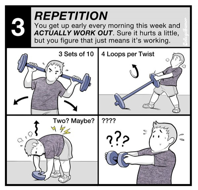 7 stages of going to the gym