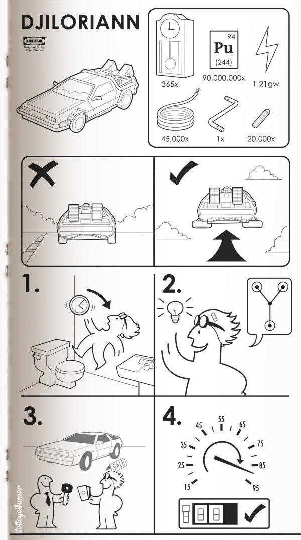D Line Drawings Ikea : Bauanleitungen ikea kostenlose von pax