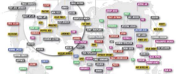 Jedes Land ist Nr 1 in Irgendwas no1_world