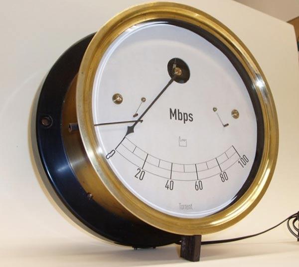 Steampunk Torrentometer