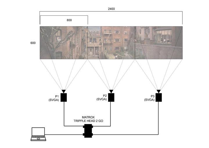 Awesome Edit: Fenster zum Hof in 1 Shot rear_window_panorama_03