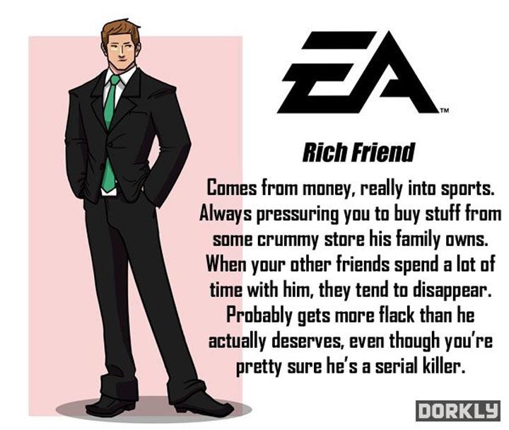 Wenn Videospielkonzerne deine Freunde wären videogamecompanies_as_friends_03
