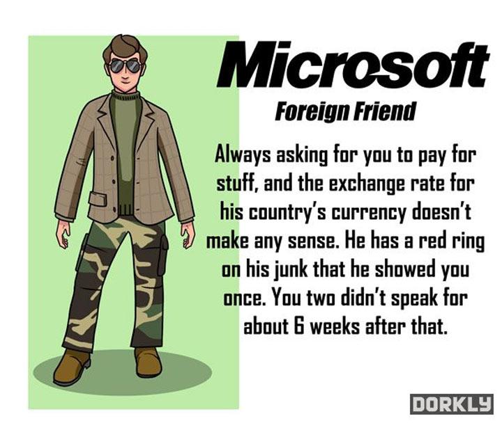 Wenn Videospielkonzerne deine Freunde wären videogamecompanies_as_friends_07