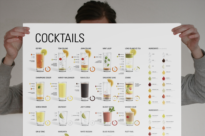 Infografik: Cocktails thumbs_1