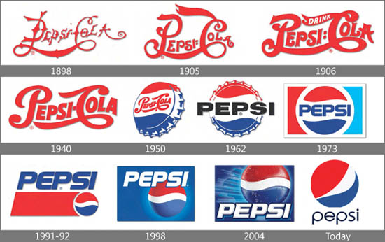 Weltbekannte Logos im Laufe der Zeit