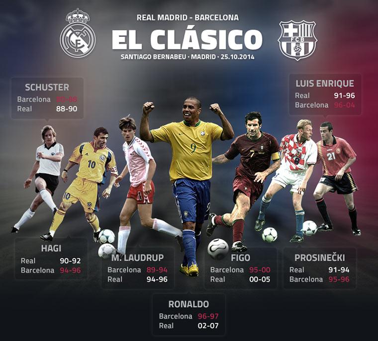 Gerade steigt das El Clásico El-Clasico_01