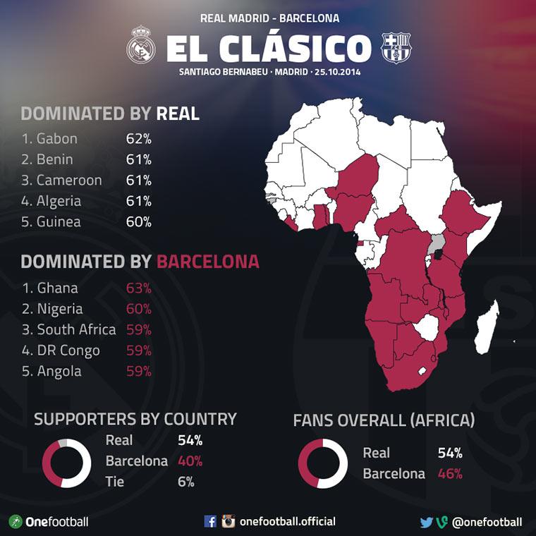 Gerade steigt das El Clásico El-Clasico_04