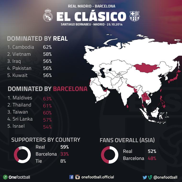 Gerade steigt das El Clásico El-Clasico_05