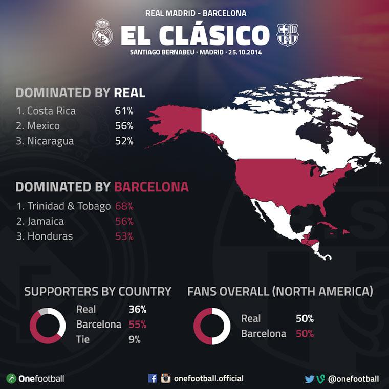 Gerade steigt das El Clásico El-Clasico_06