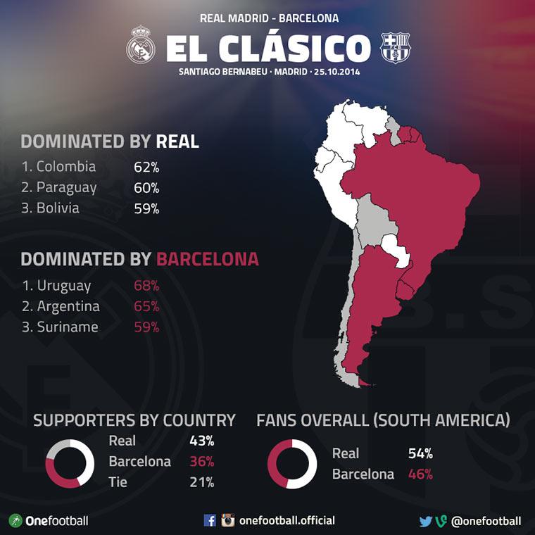 Gerade steigt das El Clásico El-Clasico_09