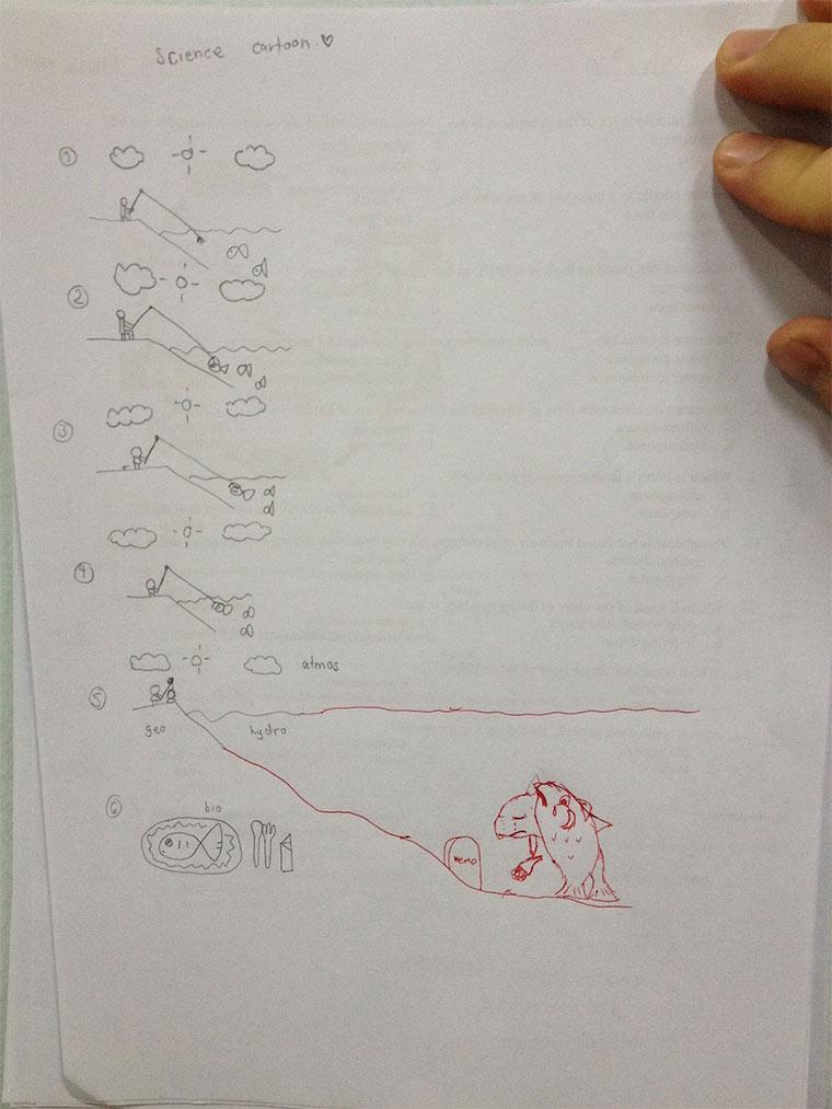 Lehrer malt Zeichnungen zuende Squeezymo_03