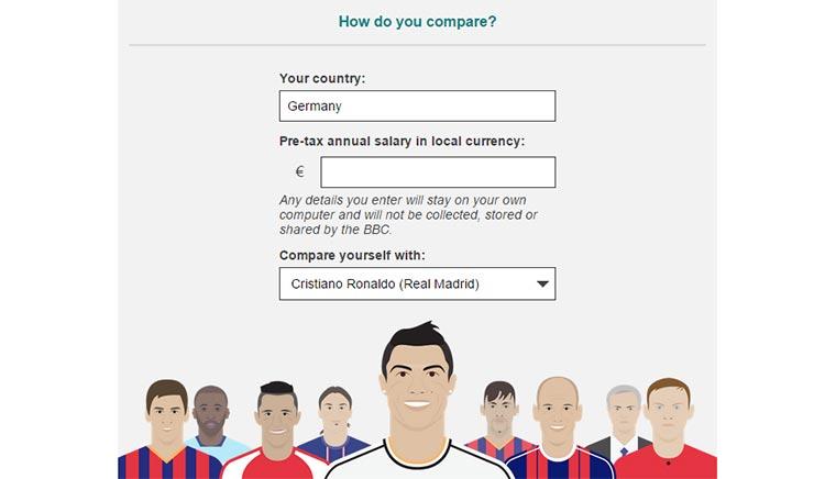Dein Gehalt im Vergleich zu Messi & Co. Geldvergleich-Fussballer
