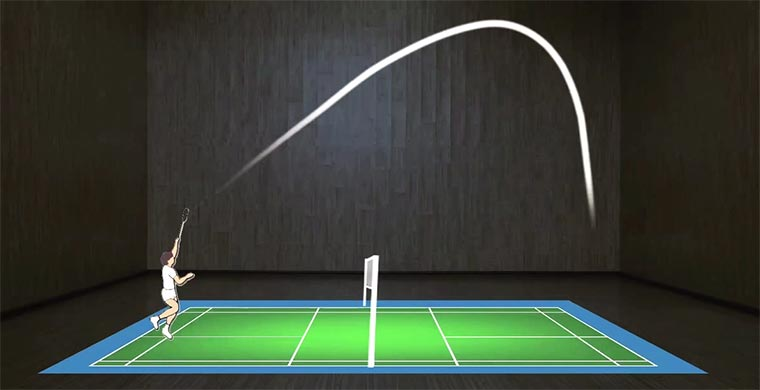 The Science of Badminton The-Science-of-Badminton