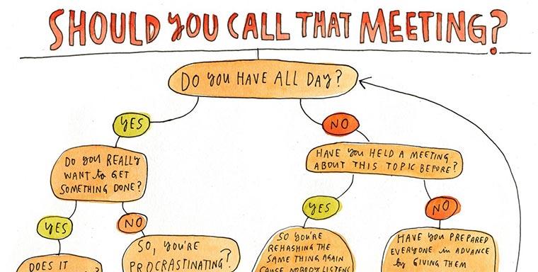 Solltest du ein Meeting einberufen?