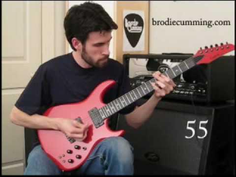100 Famous Guitar Riffs