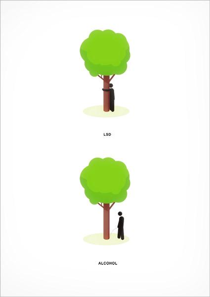 Lustiges Baumshoppen