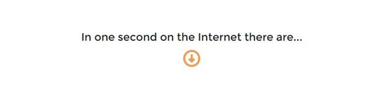 Das passiert in 1 Sekunde im Netz