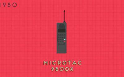 40yo_cellphone