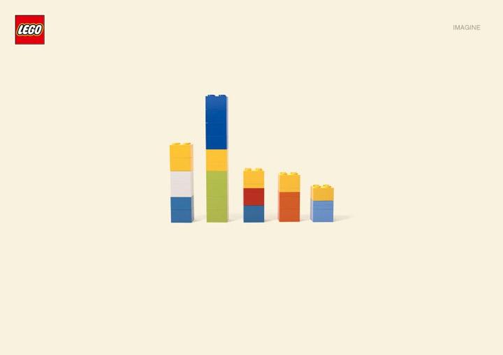 LEGO bringt eure Fantasie in Schwung
