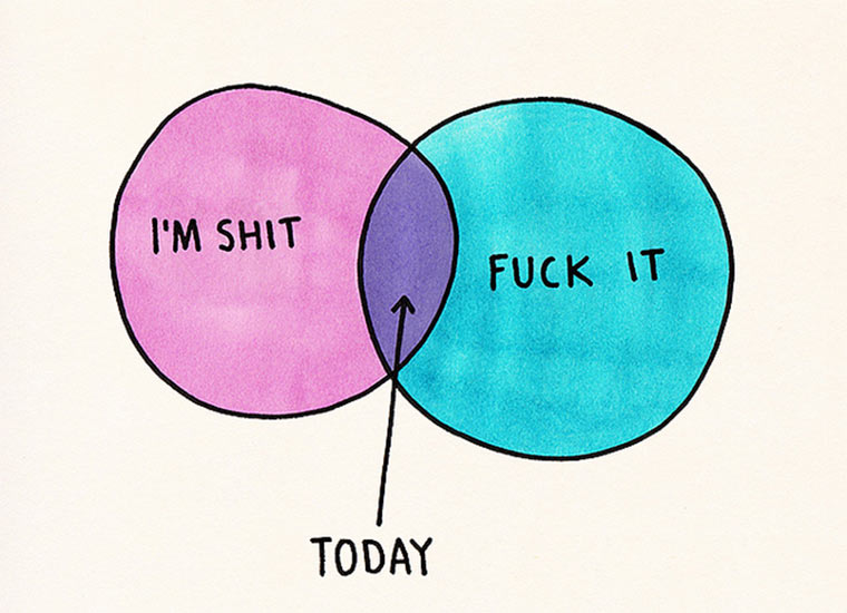 Alltag in Diagrammen