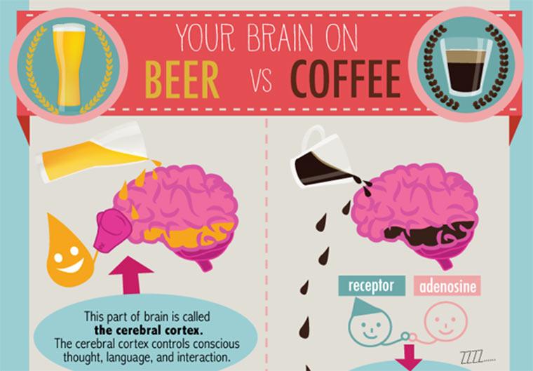 Bier vs. Kaffee