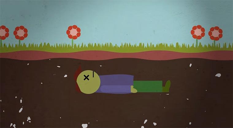 Was passiert mit dem menschlichen Körper nach dem Tod? body-after-death