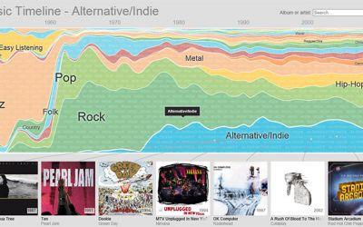 google_music_history