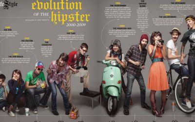 hipster_hunt